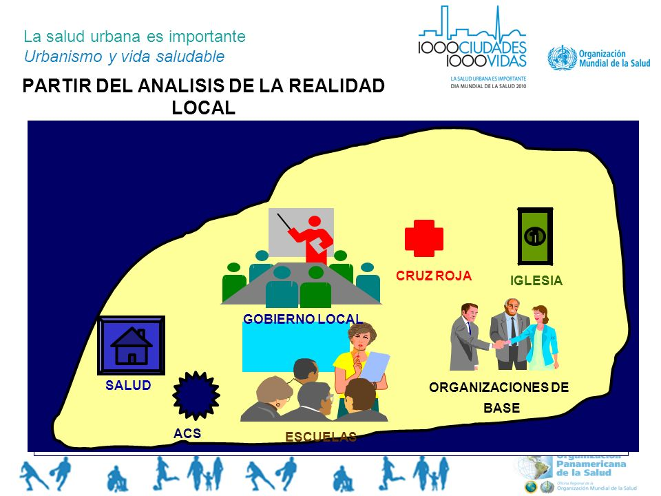 PARTIR DEL ANALISIS DE LA REALIDAD LOCAL