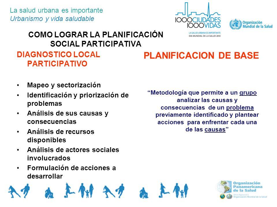 COMO LOGRAR LA PLANIFICACIÓN SOCIAL PARTICIPATIVA