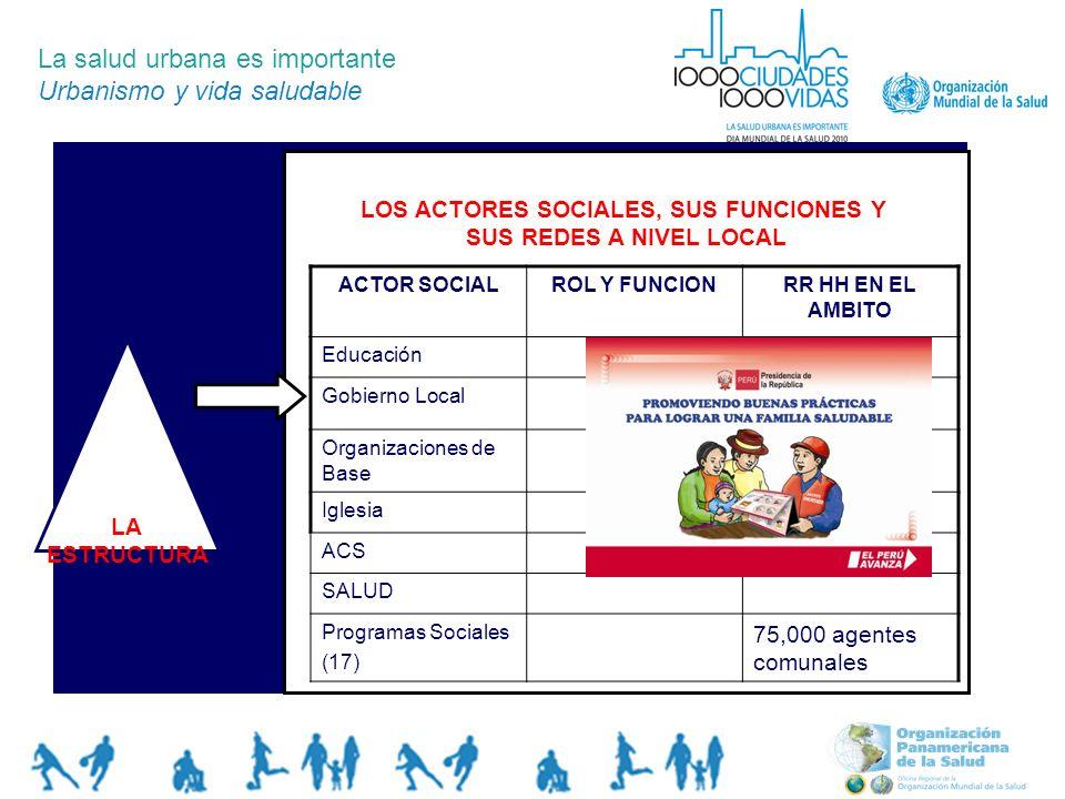 LOS ACTORES SOCIALES, SUS FUNCIONES Y