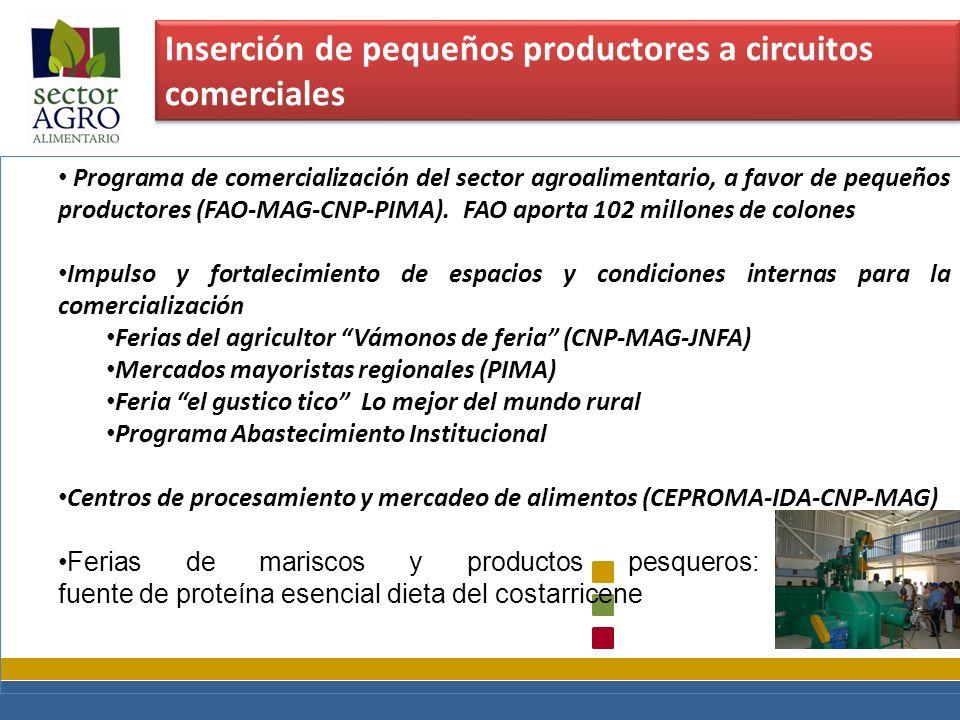 Inserción de pequeños productores a circuitos comerciales
