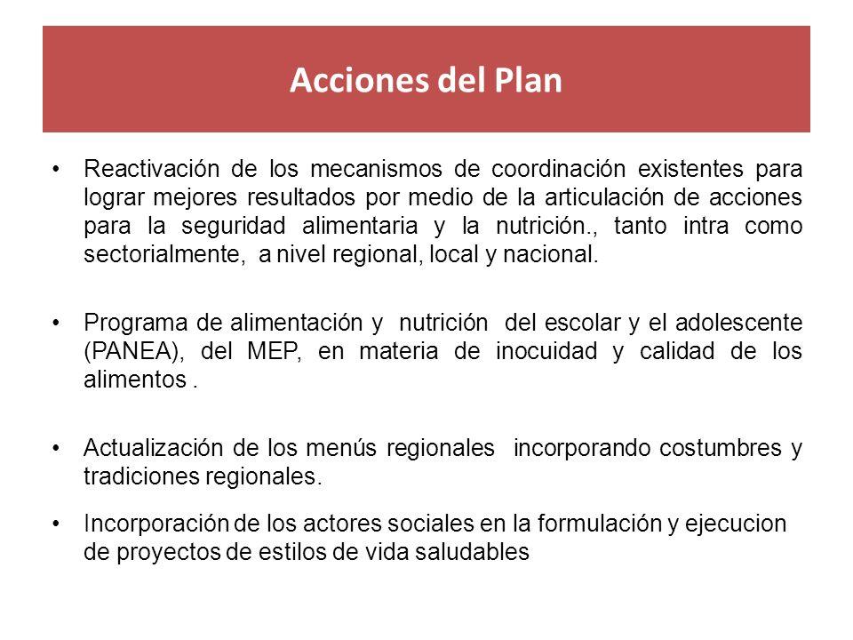 Acciones del Plan