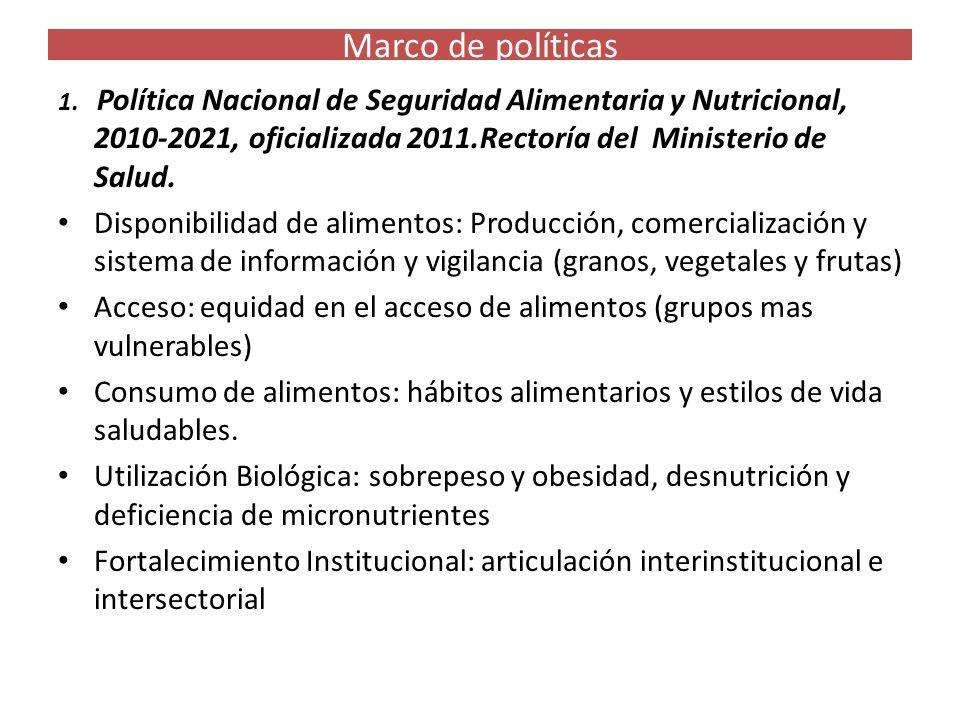 Marco de políticas 1. Política Nacional de Seguridad Alimentaria y Nutricional, 2010-2021, oficializada 2011.Rectoría del Ministerio de Salud.