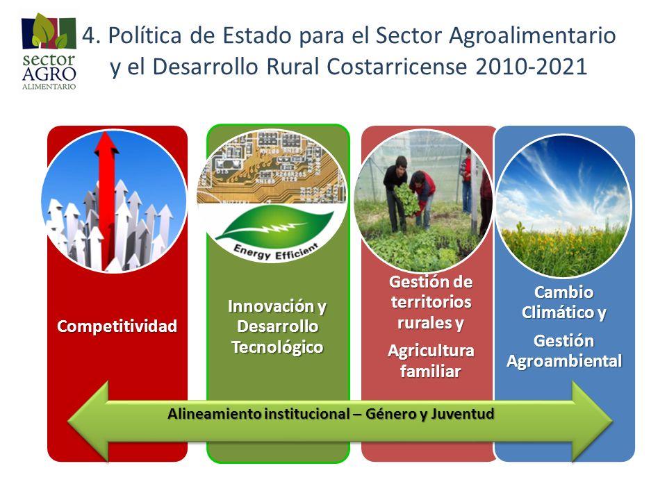 4. Política de Estado para el Sector Agroalimentario y el Desarrollo Rural Costarricense 2010-2021
