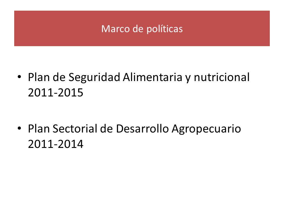 Plan de Seguridad Alimentaria y nutricional 2011-2015