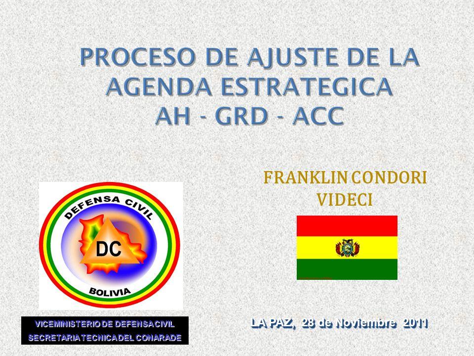 PROCESO DE AJUSTE DE LA AGENDA ESTRATEGICA AH - GRD - ACC