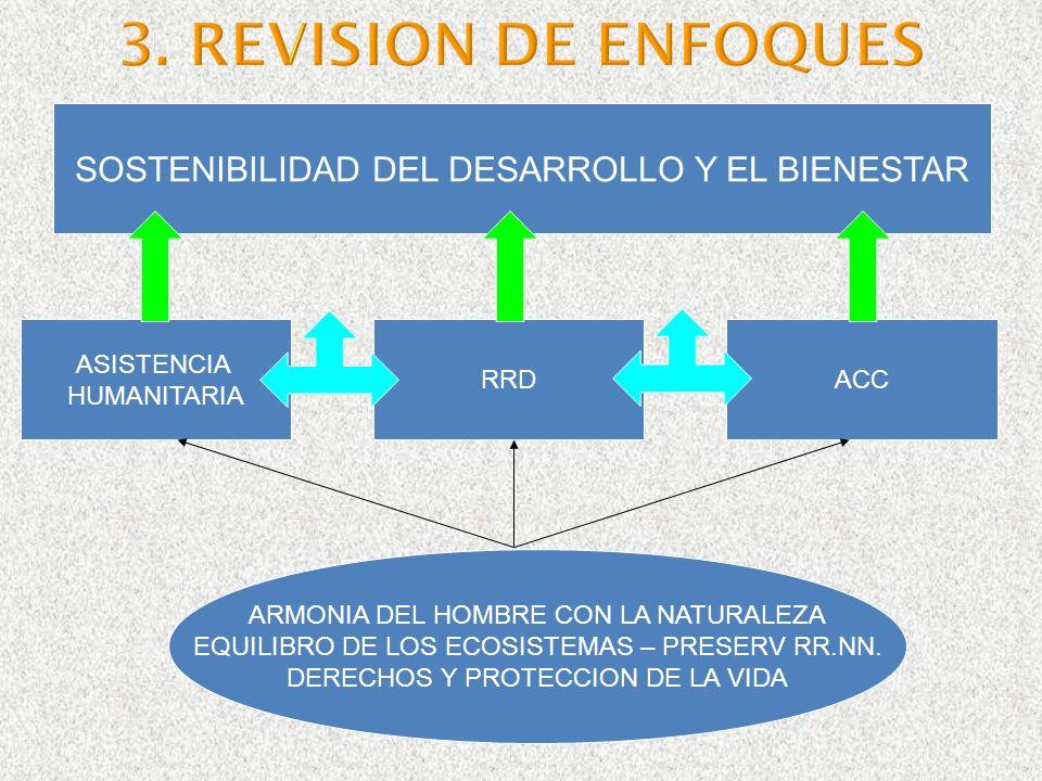 3. REVISION DE ENFOQUES SOSTENIBILIDAD DEL DESARROLLO Y EL BIENESTAR