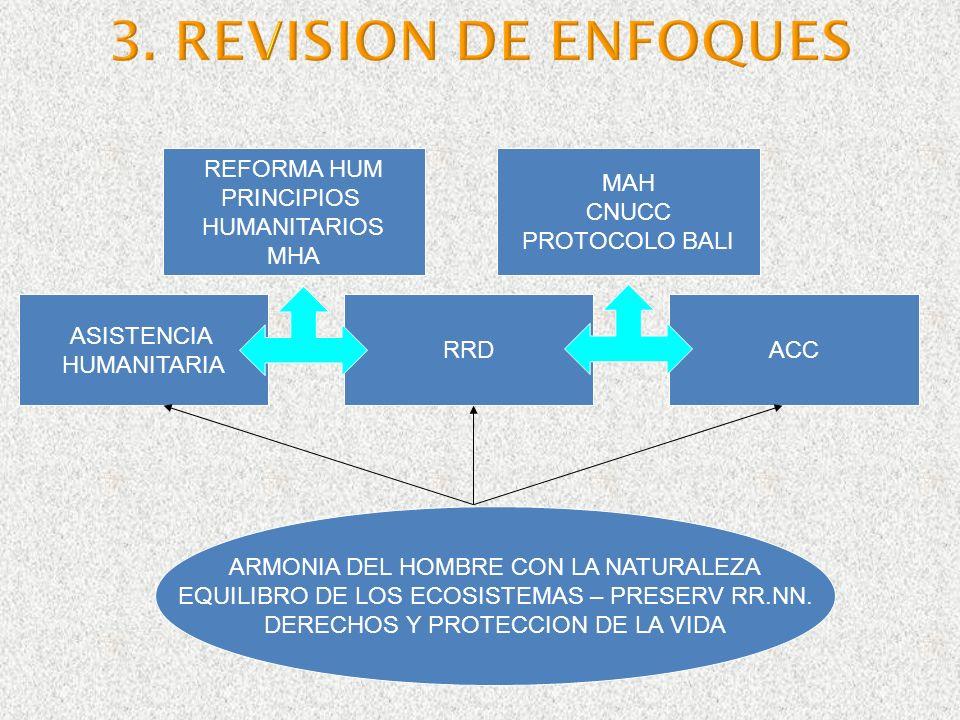 3. REVISION DE ENFOQUES REFORMA HUM PRINCIPIOS HUMANITARIOS MHA MAH