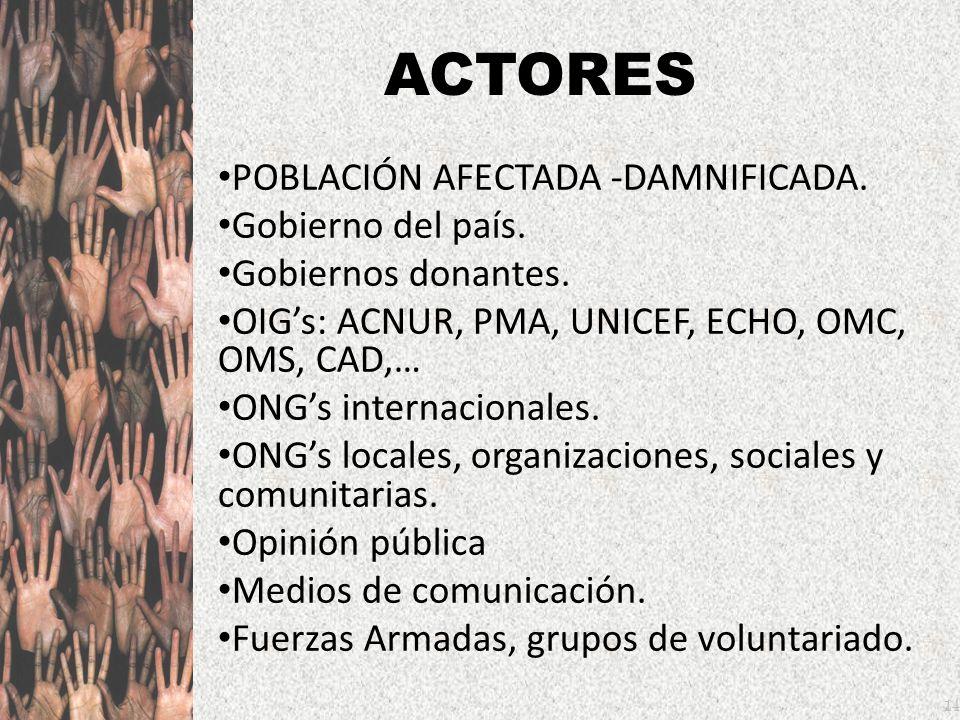 ACTORES POBLACIÓN AFECTADA -DAMNIFICADA. Gobierno del país.