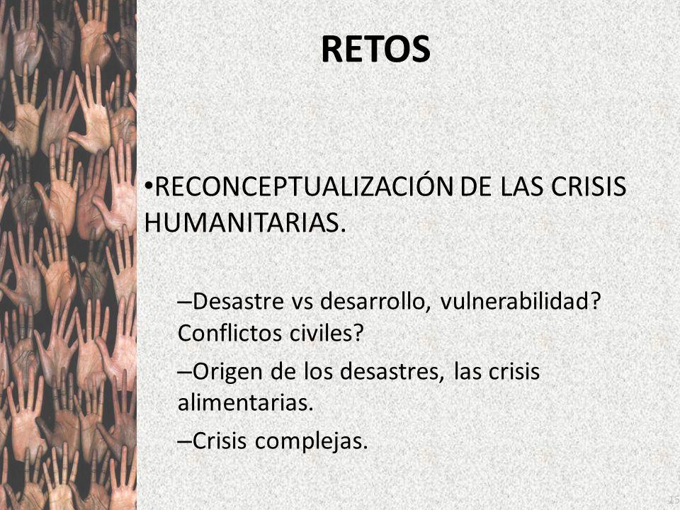 RETOS RECONCEPTUALIZACIÓN DE LAS CRISIS HUMANITARIAS.