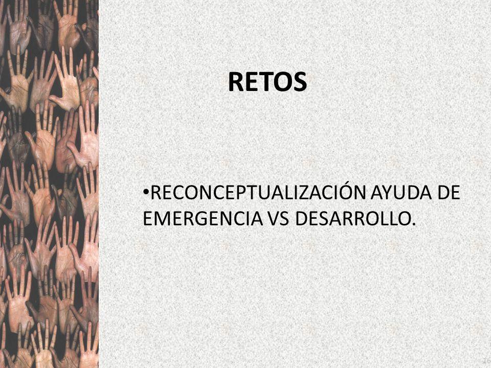 RETOS RECONCEPTUALIZACIÓN AYUDA DE EMERGENCIA VS DESARROLLO.