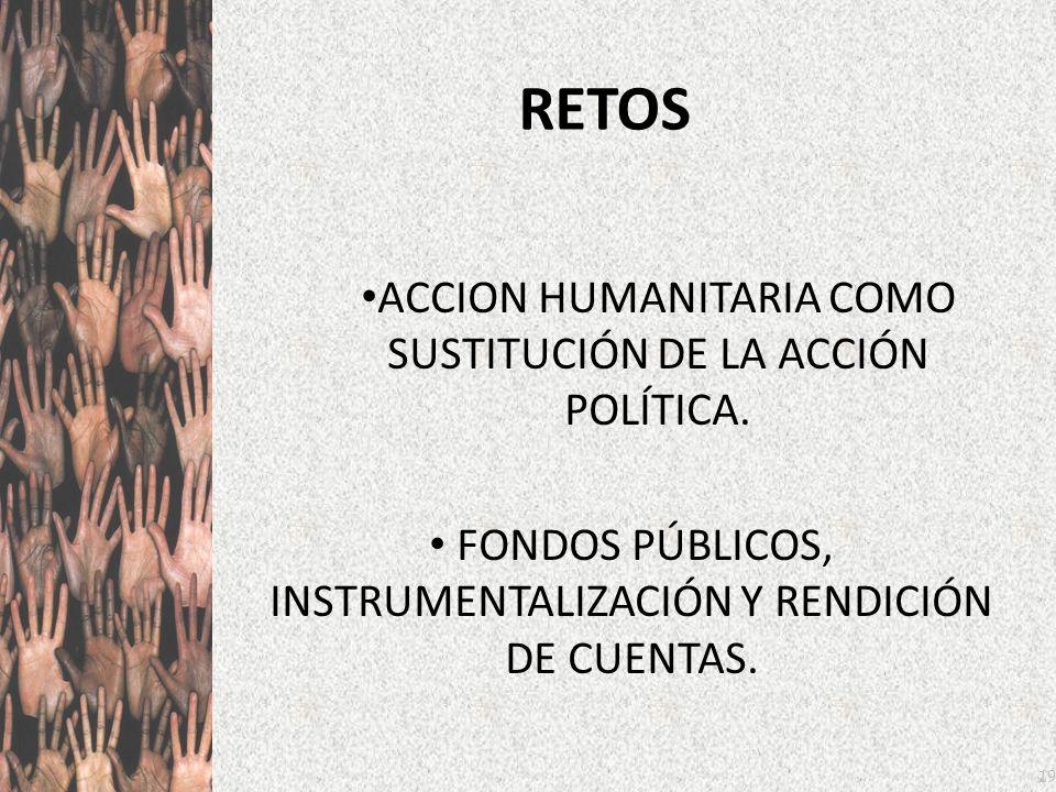 RETOS ACCION HUMANITARIA COMO SUSTITUCIÓN DE LA ACCIÓN POLÍTICA.