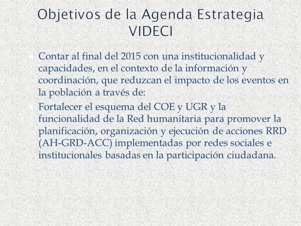 Objetivos de la Agenda Estrategia VIDECI