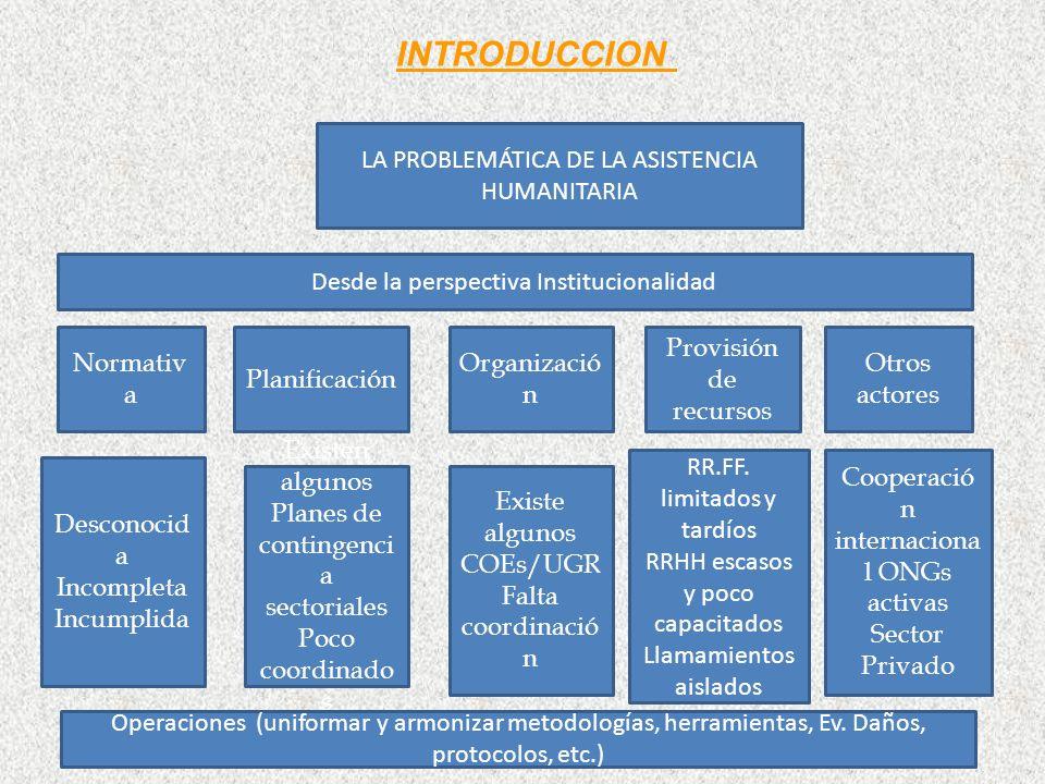 INTRODUCCION LA PROBLEMÁTICA DE LA ASISTENCIA HUMANITARIA