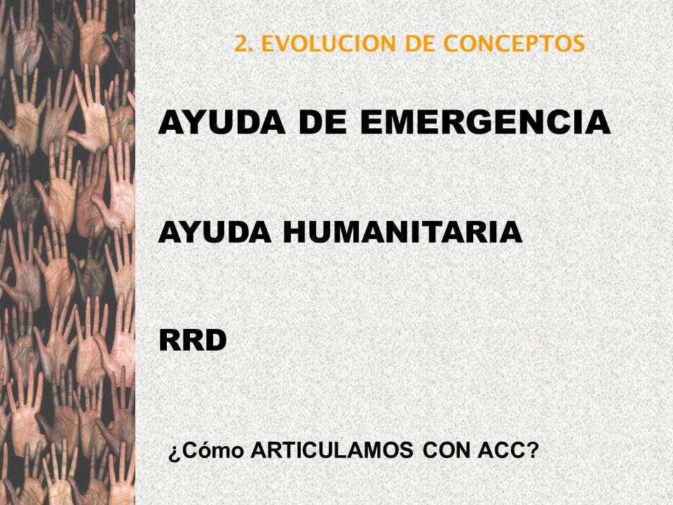 2. EVOLUCION DE CONCEPTOS