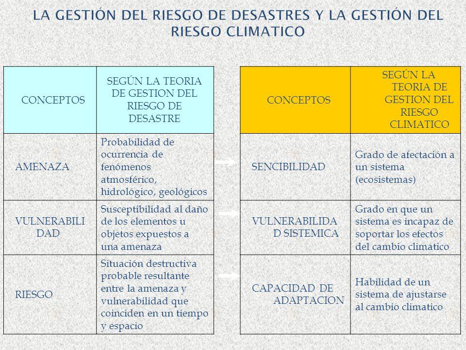 LA GESTIÓN DEL RIESGO DE DESASTRES Y LA GESTIÓN DEL RIESGO CLIMATICO