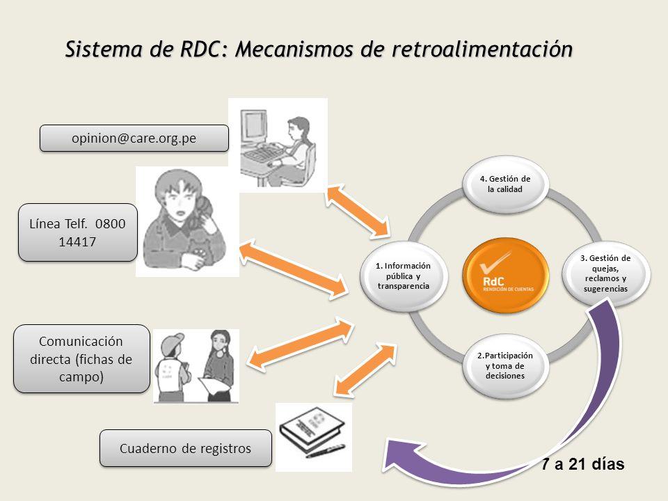 Sistema de RDC: Mecanismos de retroalimentación