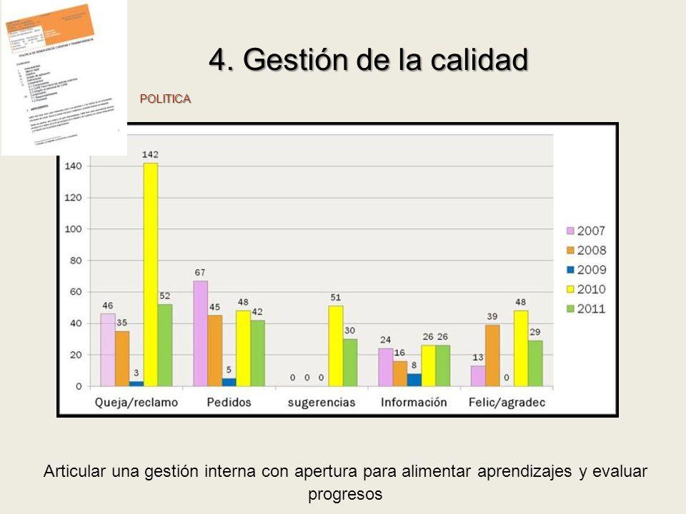 4. Gestión de la calidad POLITICA.