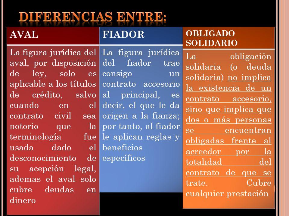 Diferencias entre: AVAL FIADOR