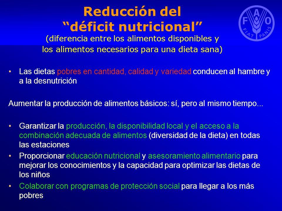 Reducción del déficit nutricional (diferencia entre los alimentos disponibles y los alimentos necesarios para una dieta sana)