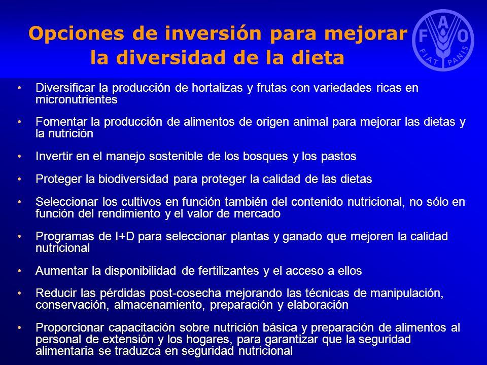 Opciones de inversión para mejorar la diversidad de la dieta