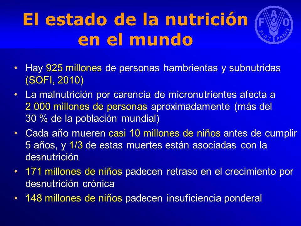 El estado de la nutrición en el mundo