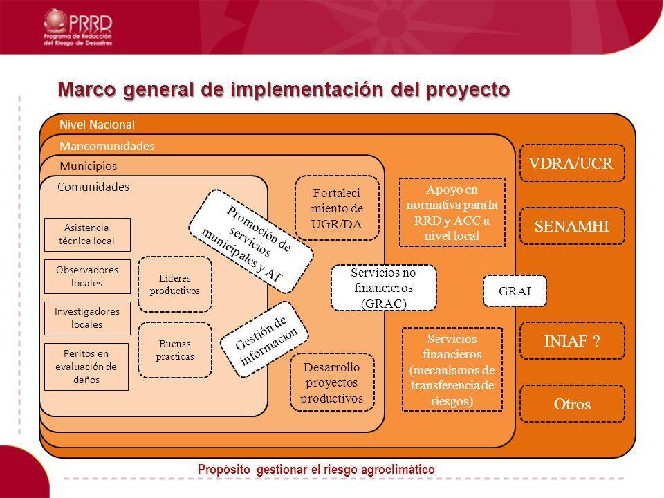 Marco general de implementación del proyecto