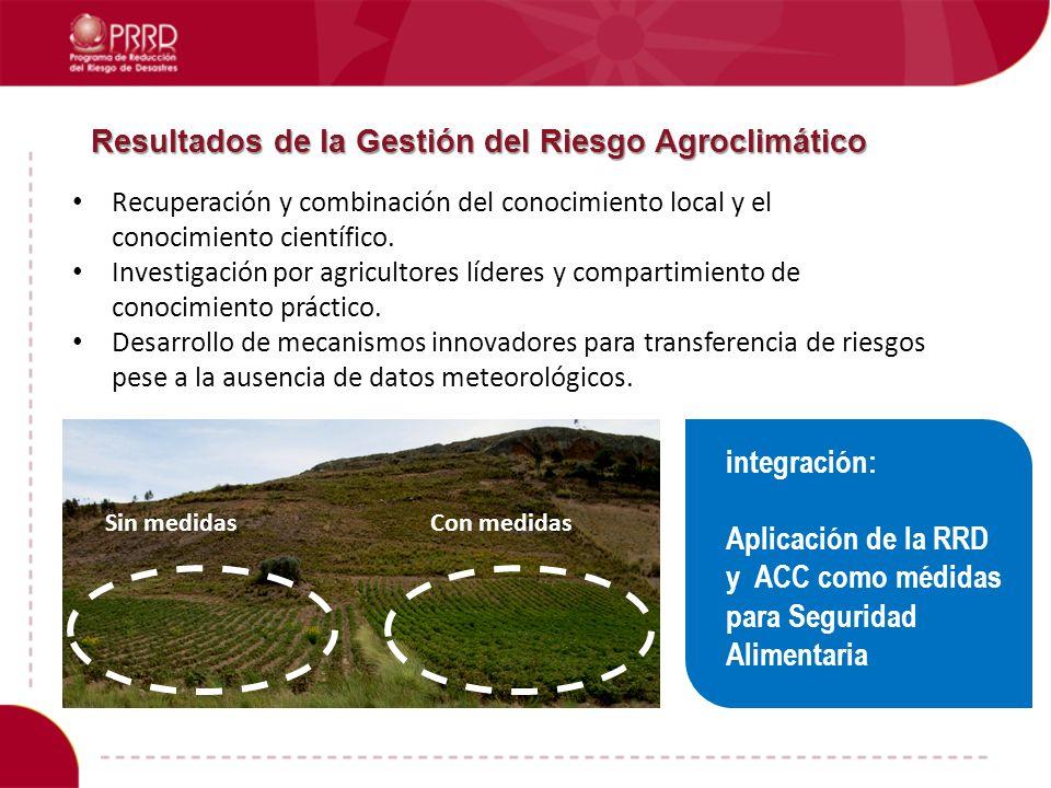 Resultados de la Gestión del Riesgo Agroclimático
