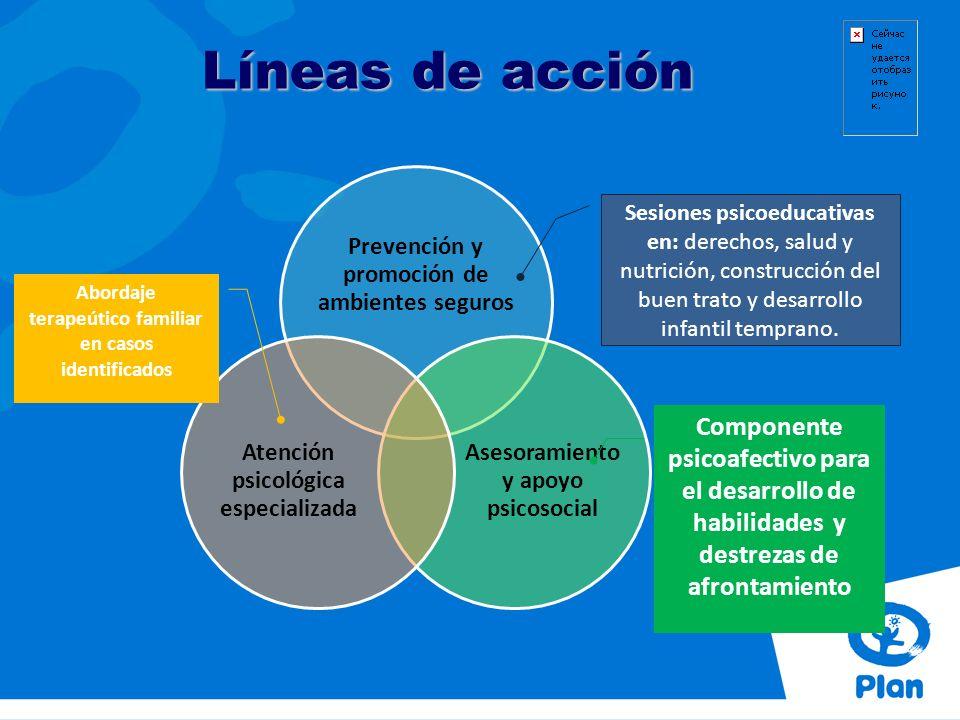Líneas de acción Prevención y promoción de ambientes seguros. Asesoramiento y apoyo psicosocial. Atención psicológica especializada.