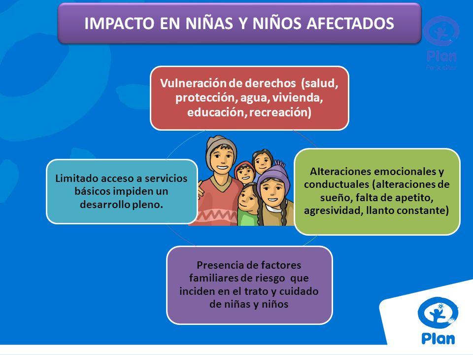 IMPACTO EN NIÑAS Y NIÑOS AFECTADOS