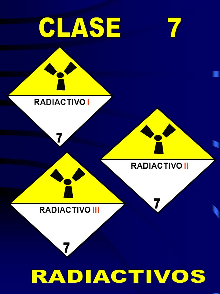 CLASE 7 RADIACTIVO I 7 RADIACTIVO II 7 RADIACTIVO III 7 RADIACTIVOS