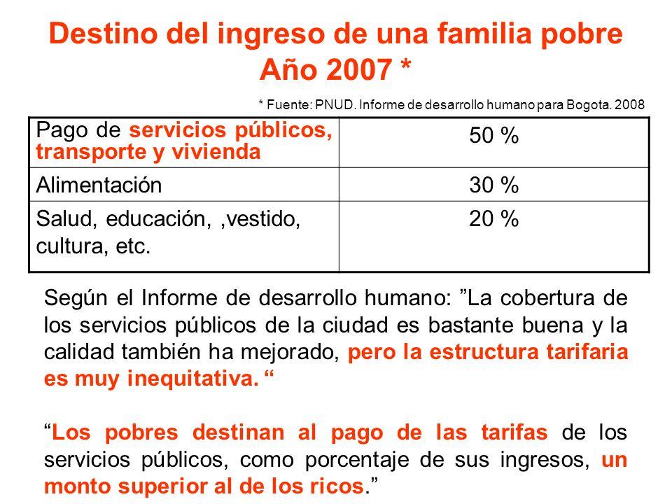 Destino del ingreso de una familia pobre Año 2007 *