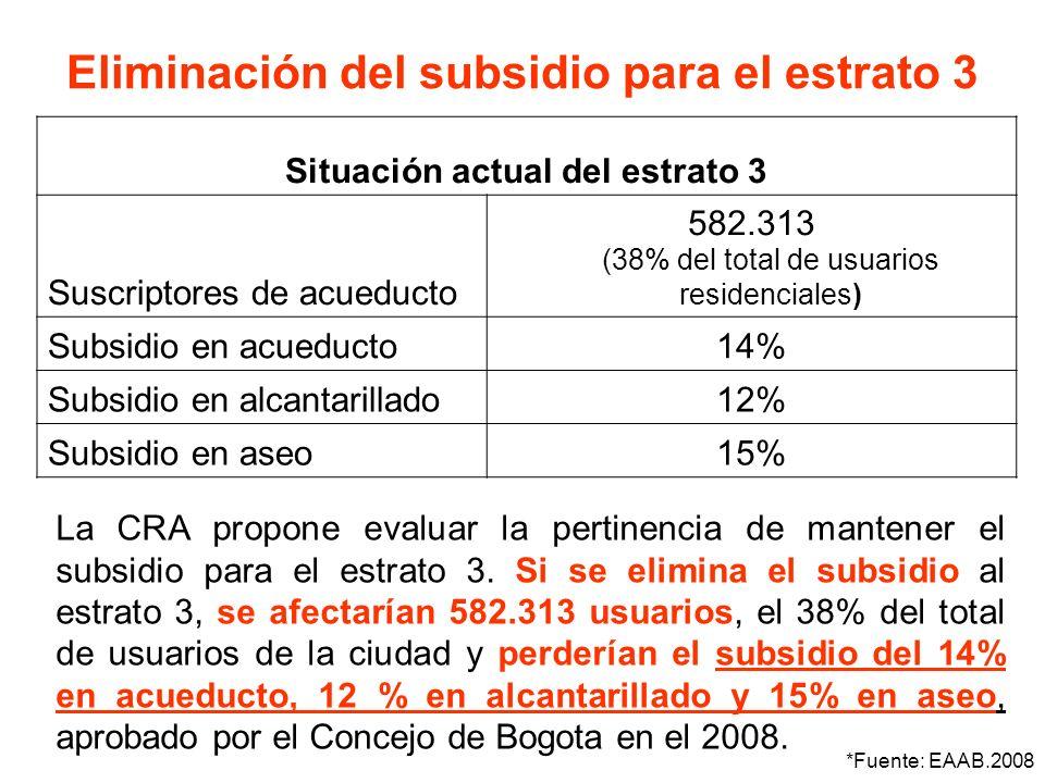 Eliminación del subsidio para el estrato 3