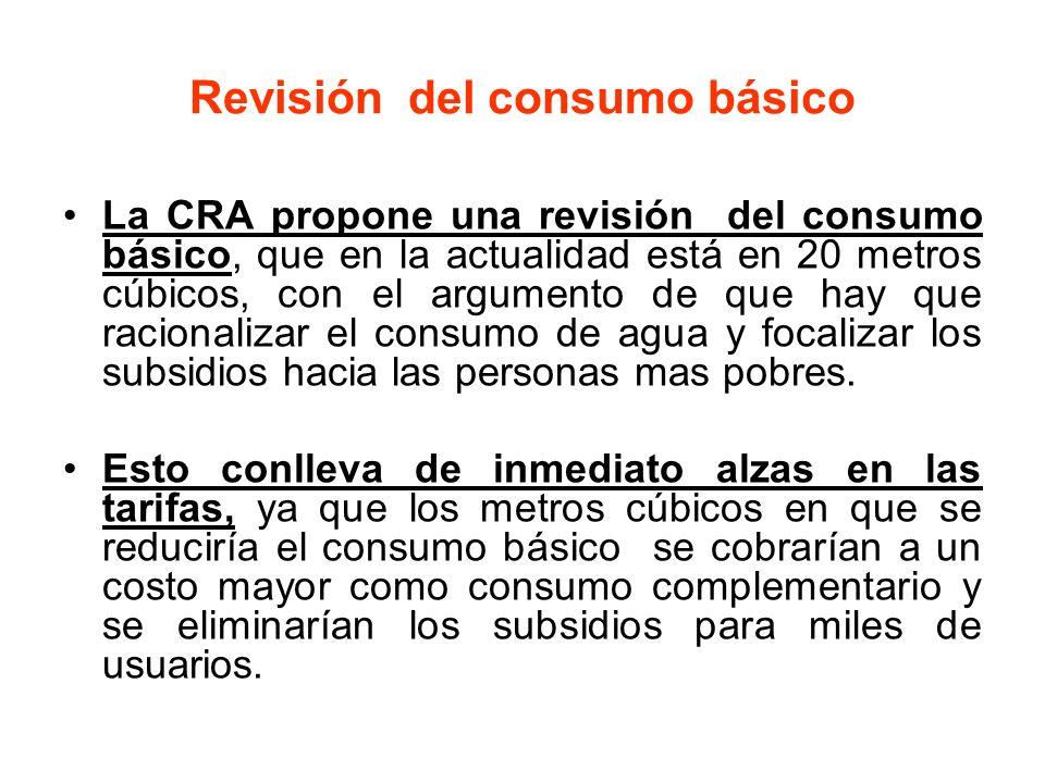 Revisión del consumo básico