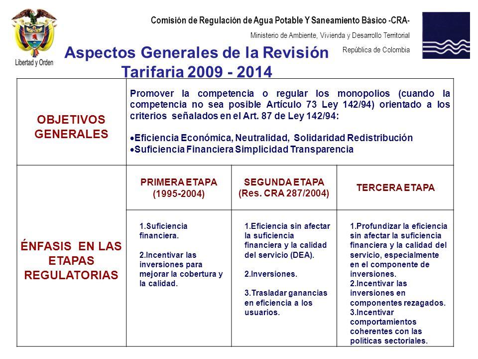 Aspectos Generales de la Revisión ÉNFASIS EN LAS ETAPAS REGULATORIAS