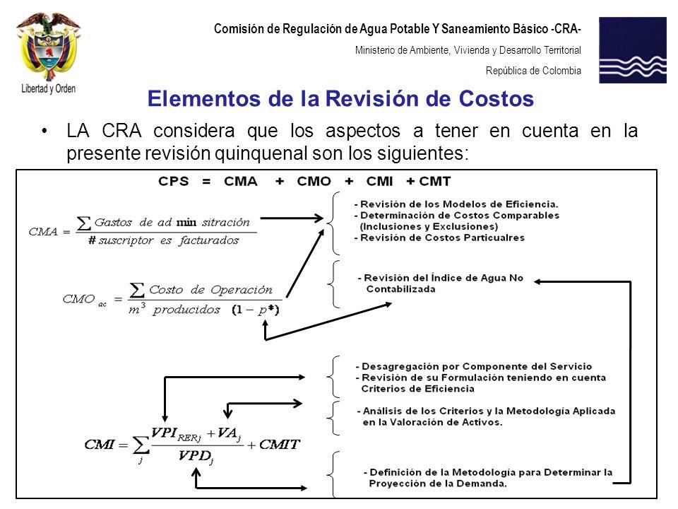 Elementos de la Revisión de Costos