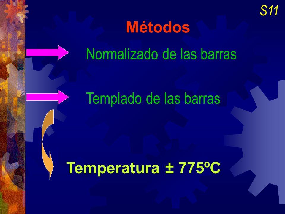 Métodos Temperatura ± 775ºC