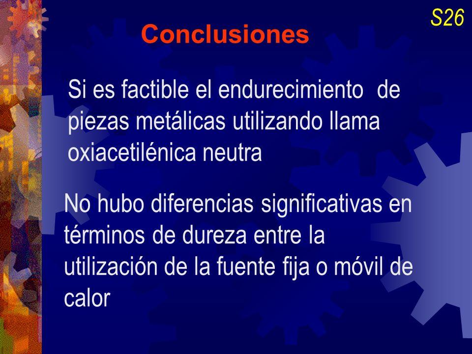 S26Conclusiones. Si es factible el endurecimiento de piezas metálicas utilizando llama oxiacetilénica neutra.