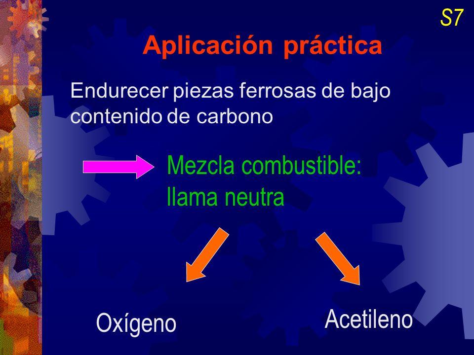 Mezcla combustible: llama neutra