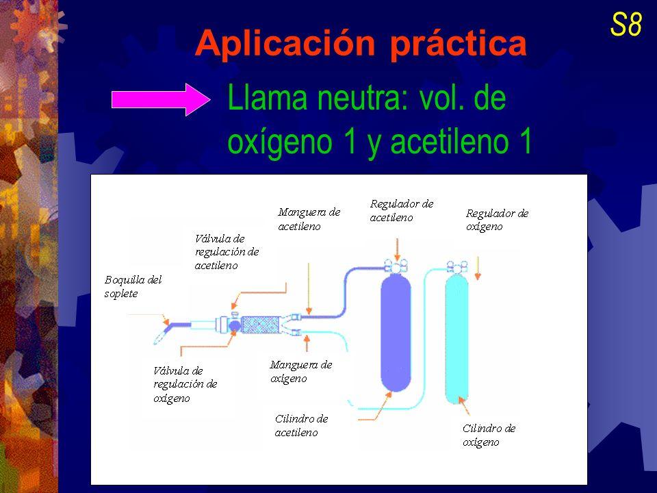 Llama neutra: vol. de oxígeno 1 y acetileno 1