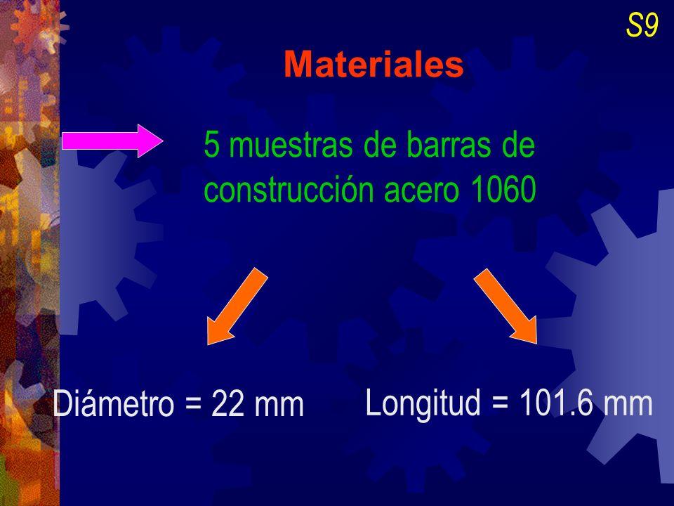 5 muestras de barras de construcción acero 1060