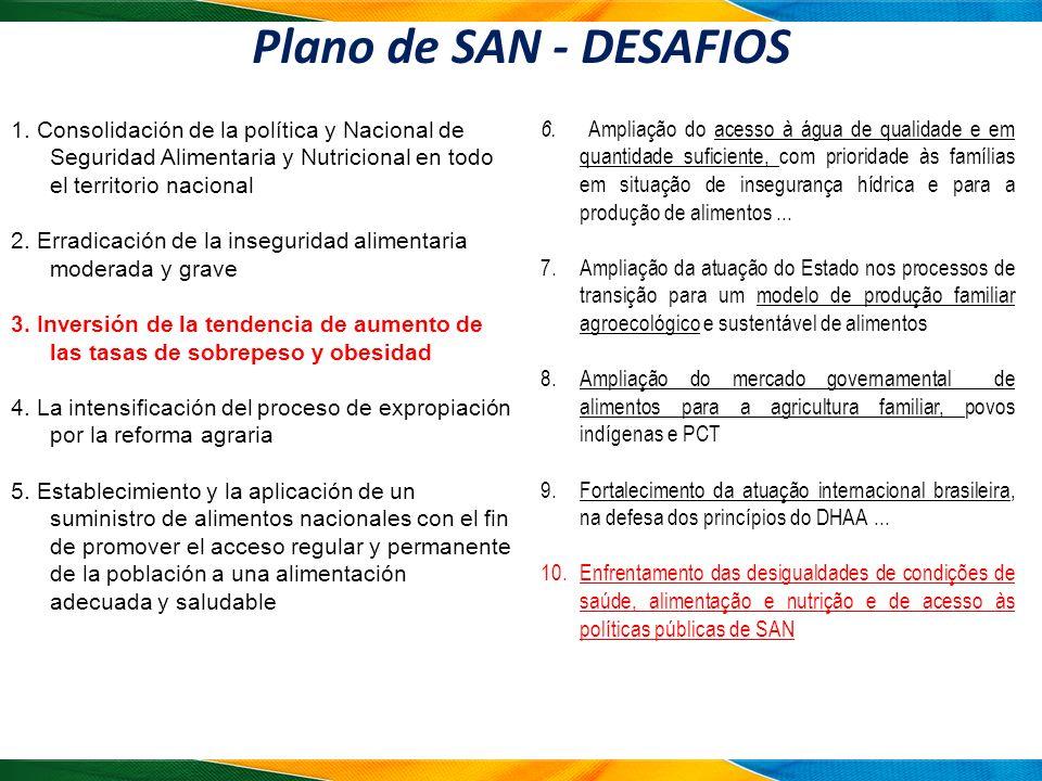 Plano de SAN - DESAFIOS 1. Consolidación de la política y Nacional de Seguridad Alimentaria y Nutricional en todo el territorio nacional.