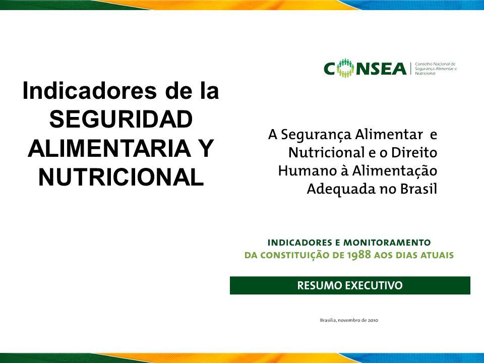 Indicadores de la SEGURIDAD ALIMENTARIA Y NUTRICIONAL