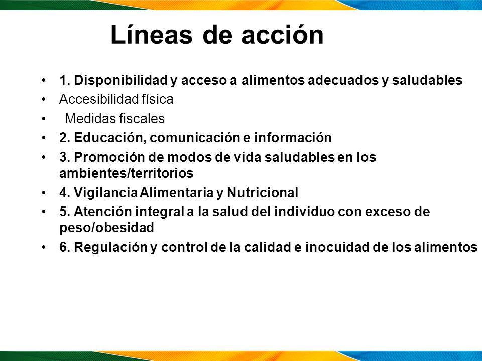 Líneas de acción 1. Disponibilidad y acceso a alimentos adecuados y saludables. Accesibilidad física.