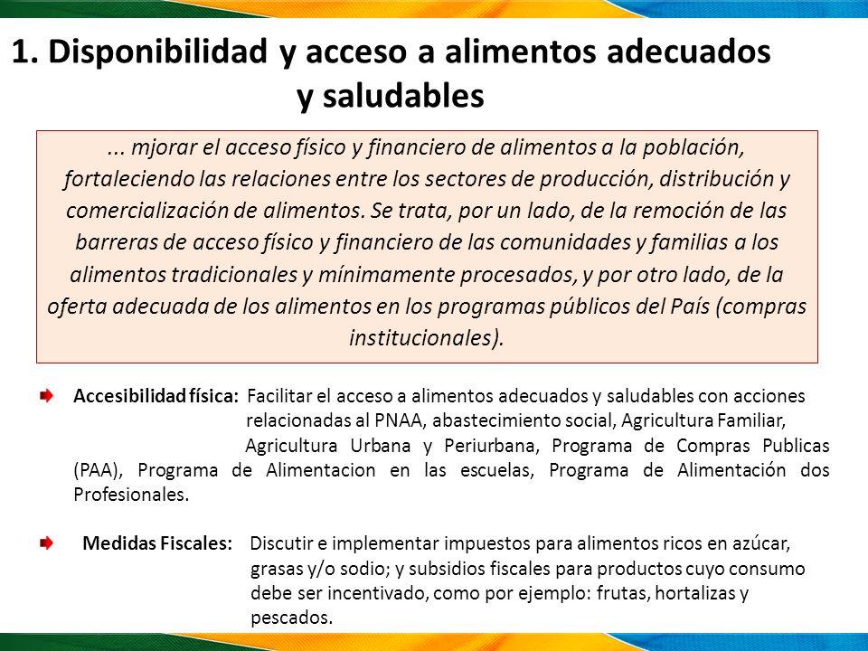 1. Disponibilidad y acceso a alimentos adecuados y saludables