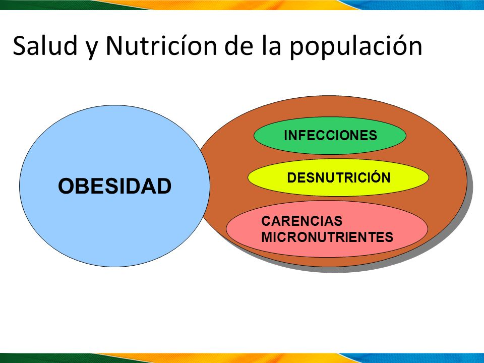 Salud y Nutricíon de la populación