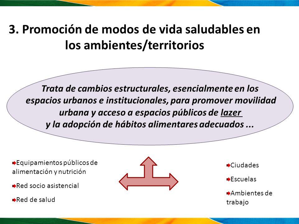 3. Promoción de modos de vida saludables en los ambientes/territorios