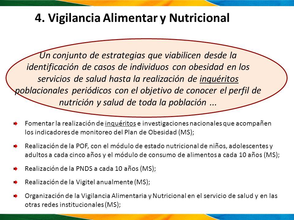 4. Vigilancia Alimentar y Nutricional