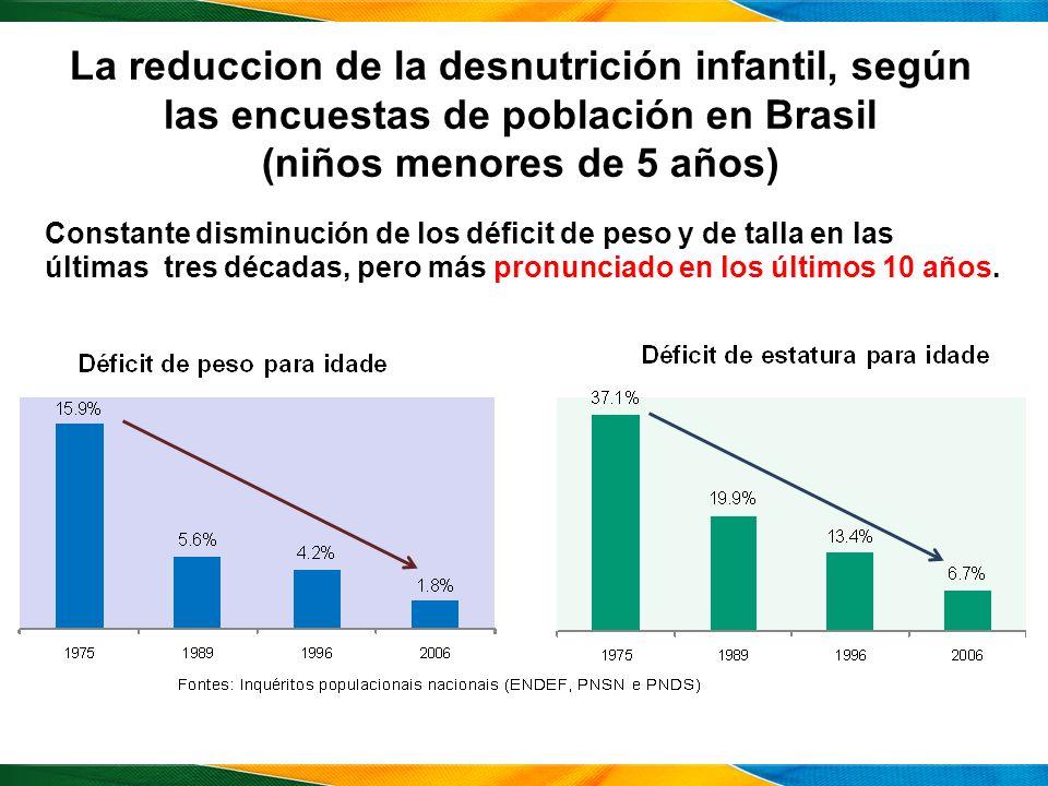 La reduccion de la desnutrición infantil, según