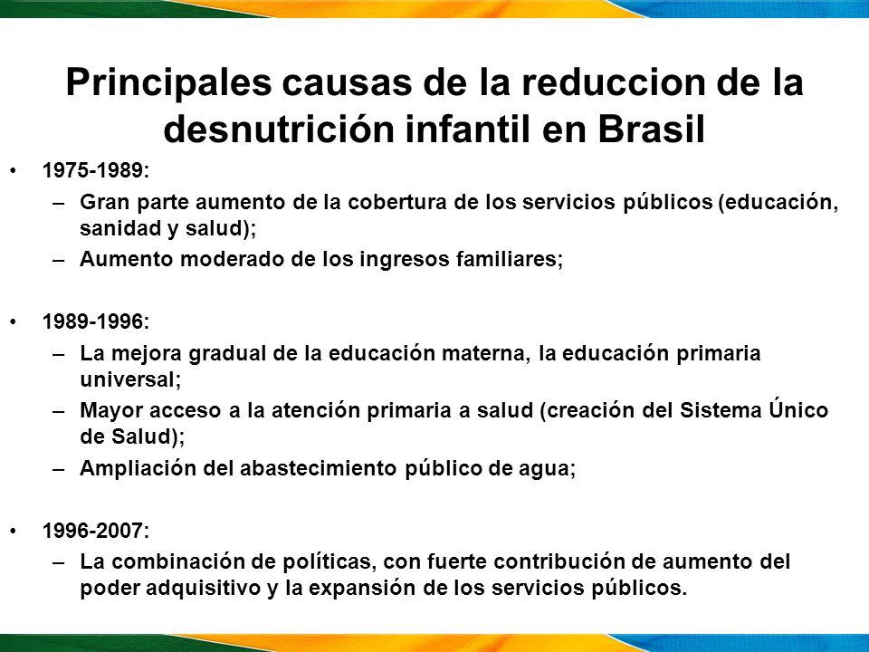 Principales causas de la reduccion de la desnutrición infantil en Brasil