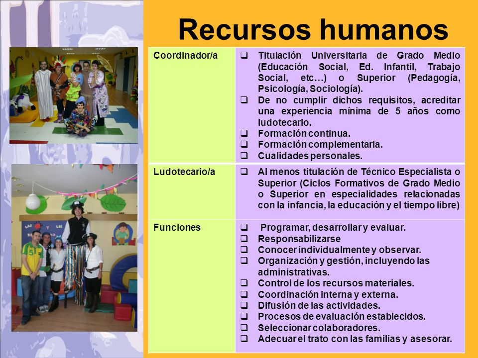 Recursos humanos Coordinador/a